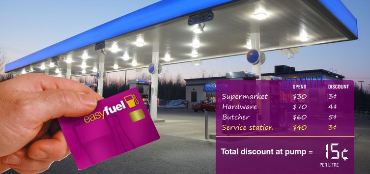 EasyFuel: a new loyalty coalition program taking on Qantas, Velocity & flybuys