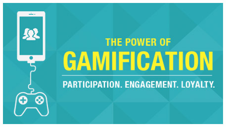 Bringing gamification to market is easier than you might think.